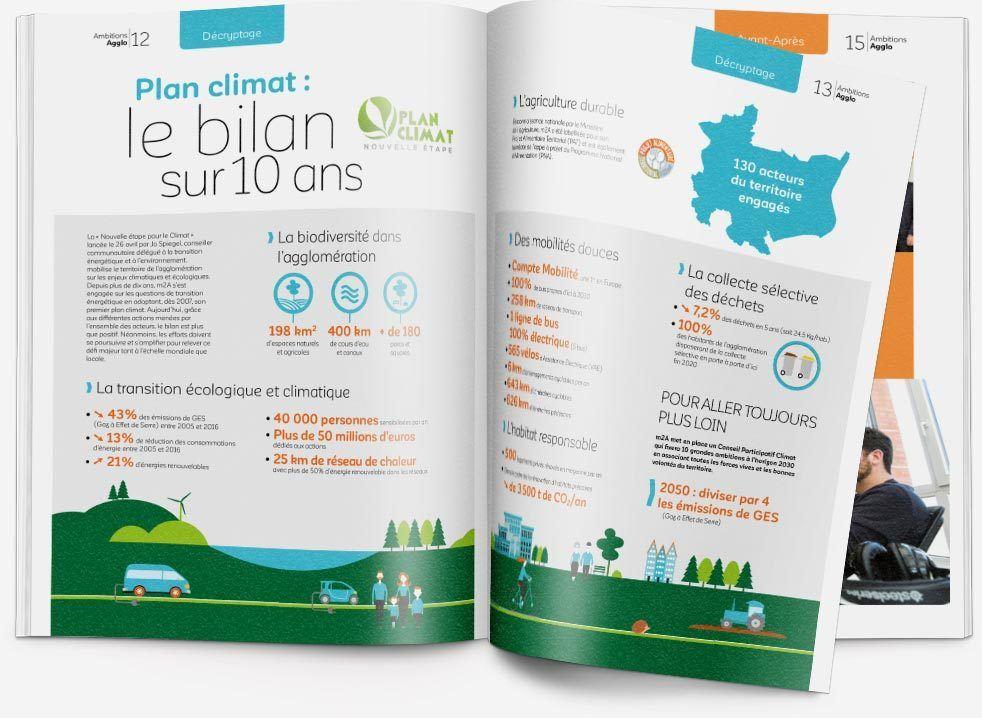 Feuilleter le magazine papier 'Ambitions agglo #06' | m2A et moi ! Le mag de Mulhouse Alsace Agglomération