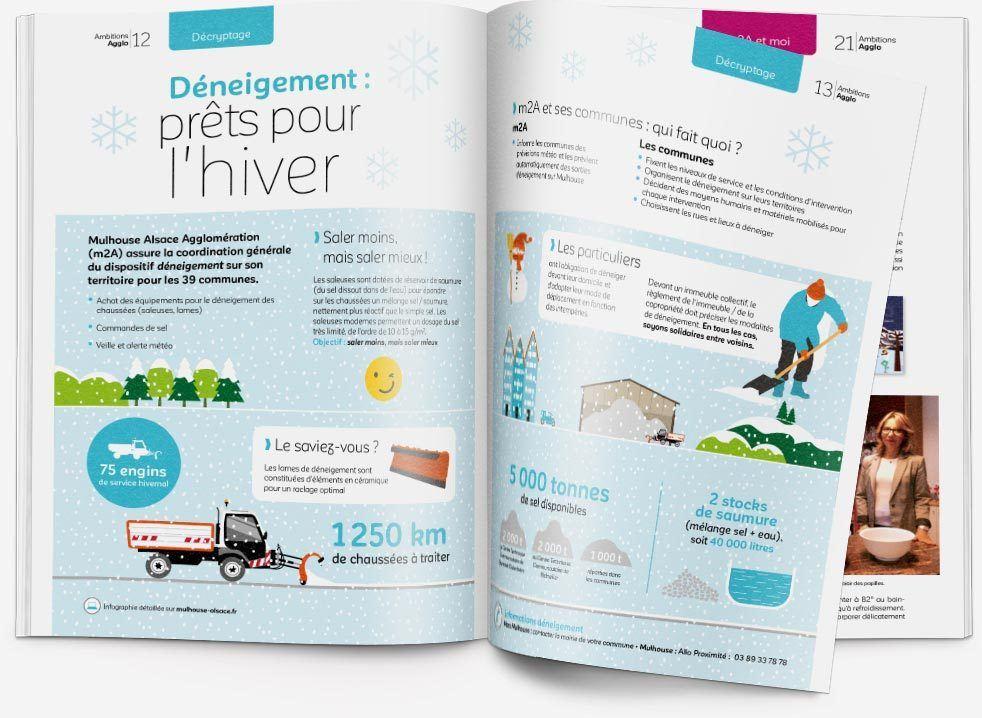 Feuilleter le magazine papier 'Ambitions agglo #07' | m2A et moi ! Le mag de Mulhouse Alsace Agglomération